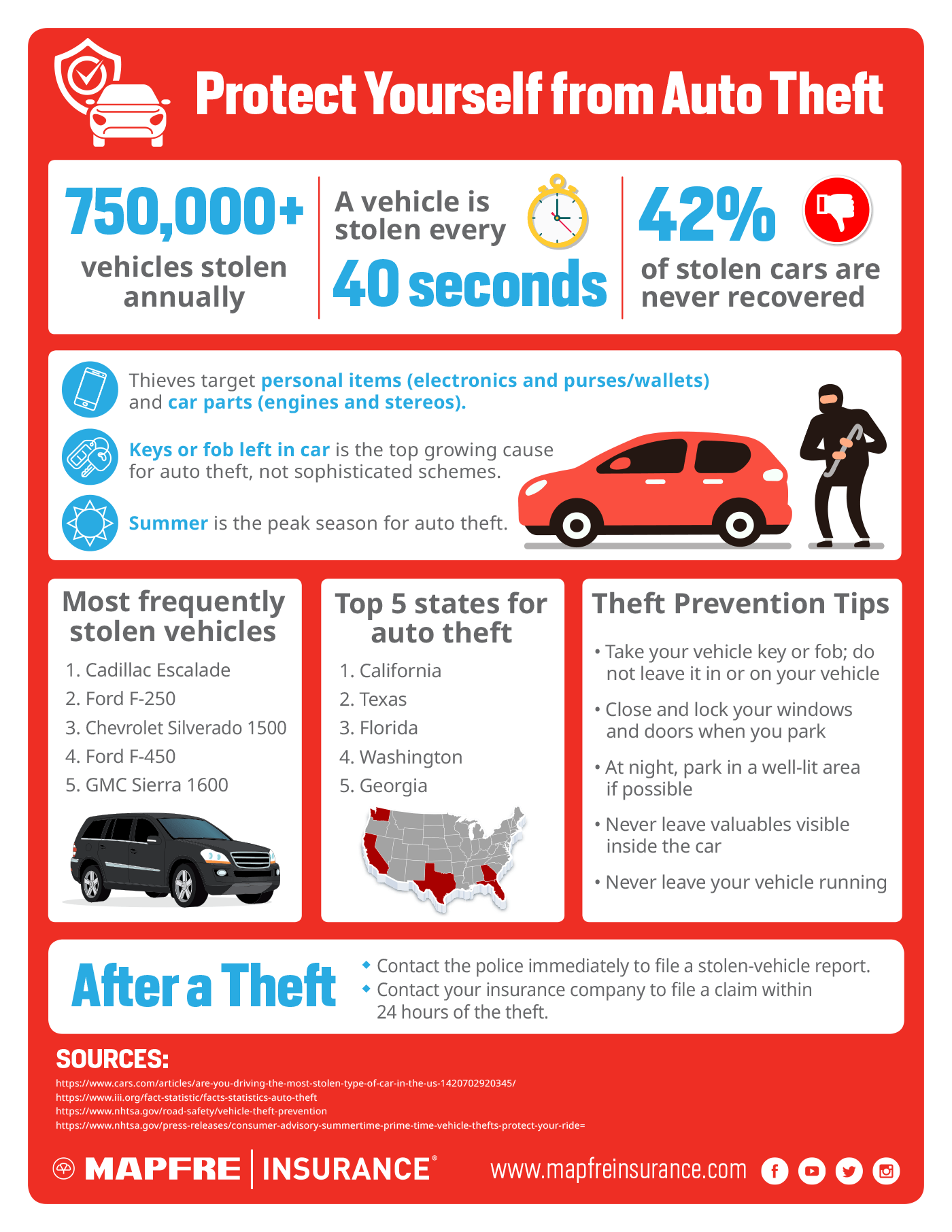 Protect Yourself from Auto Theft   MAPFRE Insurance Blog